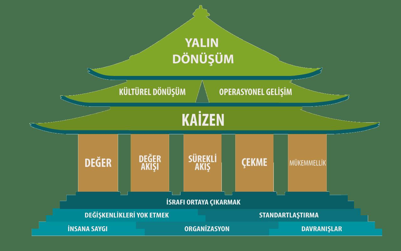 yalinev3-can5-belgin
