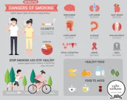 هل تعود الرئة لحالتها الطبيعية بعد الإقلاع عن التدخين