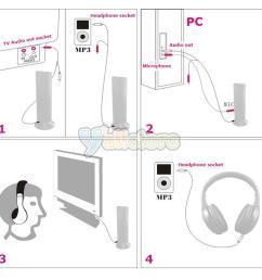 5 in 1 stereo wireless headset headphone fm transmitter for laptop pc tv us ship [ 1000 x 1000 Pixel ]