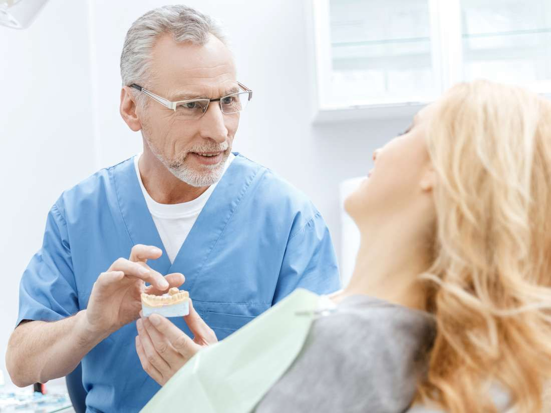 Gum graft procedure recovery and cost gum graft