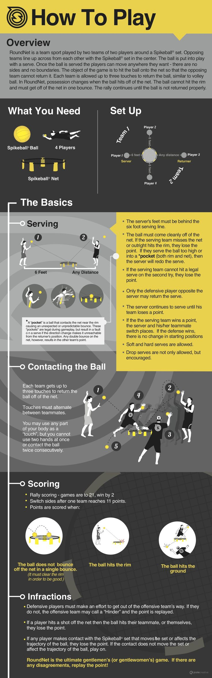 How to play spikeball physed physical education games