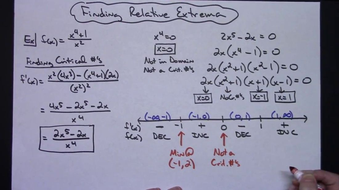 Finding relative extrema calculus calculus email