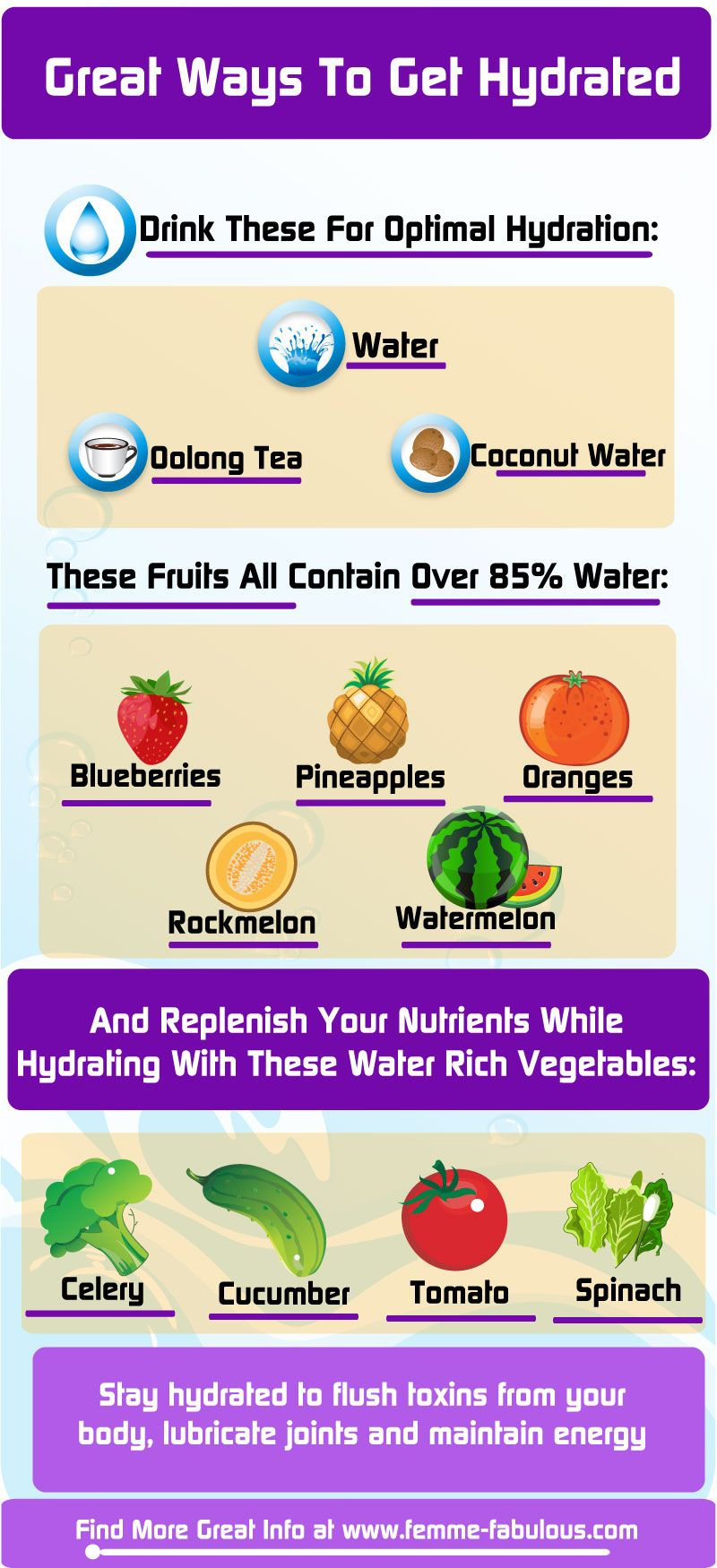 Hydration made easy a cool infographic healthy facts