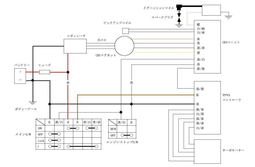 medium resolution of tw200 wiring diagram yamaha wiring diagram elsavadorla