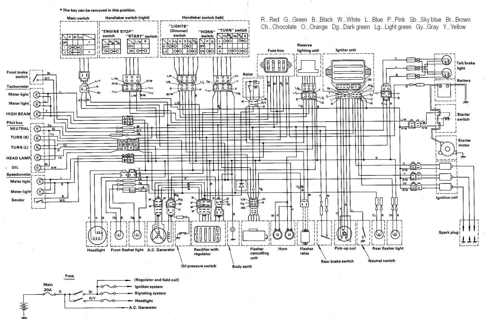 hight resolution of 1981 yamaha seca wiring diagram wiring diagram 1981 1983 xv920 starting wiring diagram yamaha wiring