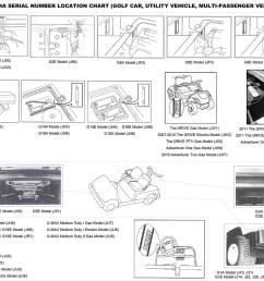 yamaha golf cart g wiring harness yamaha image yamaha g1 golf cart wiring diagram yamaha image [ 1100 x 836 Pixel ]
