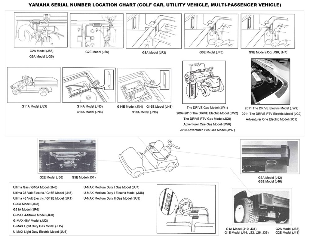 medium resolution of yamaha golf cart g wiring harness yamaha image yamaha g1 golf cart wiring diagram yamaha image