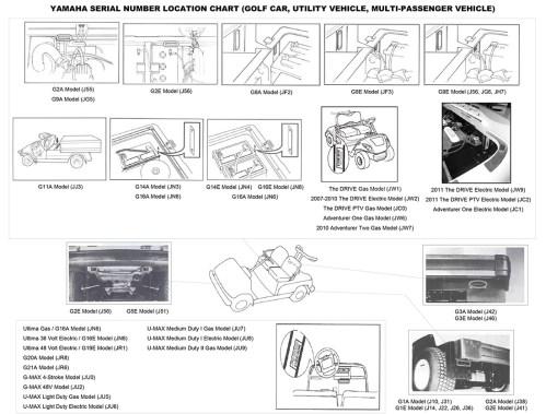 small resolution of yamaha golf cart g wiring harness yamaha image yamaha g1 golf cart wiring diagram yamaha image