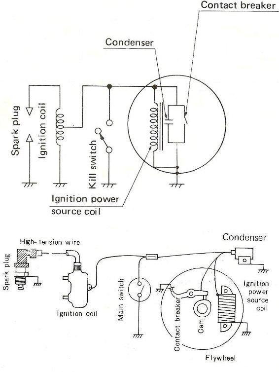 YAMAHA Mini-TY 80 wiring diagram