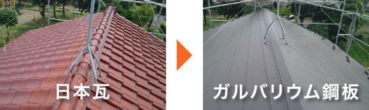 日本瓦からガルバリウム鋼板への葺き替え工事