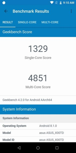 Asus Zenfone Max Pro M1 Geekbench 4