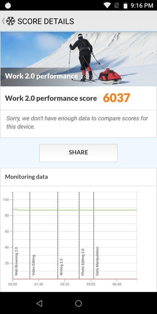 Asus Zenfone Max Pro M1 PCMark (1)