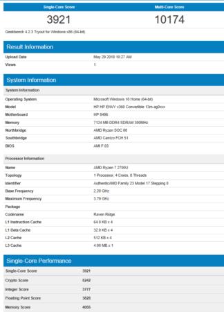 Review HP Envy x360 13: Laptop Langsing Berbasis AMD Ryzen Mobile untuk Pencipta Konten 4