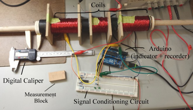 Ir Sensors And Signal Conditioning Circuit