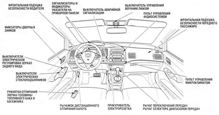 Инструкция По Эксплуатации Хонда Цивик 4D 2009