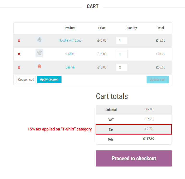 WooCommerce Tax Control Plugin For WooCommerce - Apply Additional Tax Class
