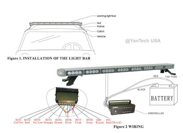 Federal Signal Lightbar Wiring Diagram