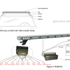Led Tailgate Light Bar Wiring Diagram John Deere L120 Lawn Tractor Wrecker Free For You 60 U201d Amber Tow Truck Plow Roll Back Police W Cargo Rh Ebay Com Switch Fixture