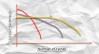 Li-ion battery graph