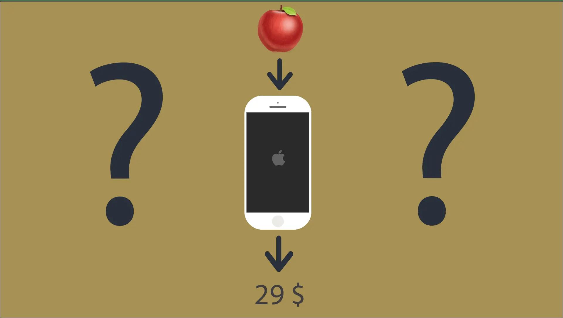 apple apology