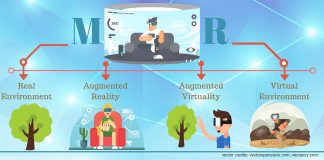 mixed_reality_vs_virtual_reality_vs_augmented_reality