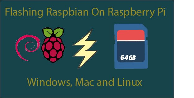 Install raspbian on SD card flashing sd card with OS