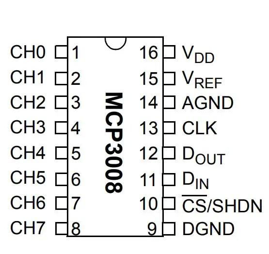 mcp3008_ do arduino sensors work with raspberry pi