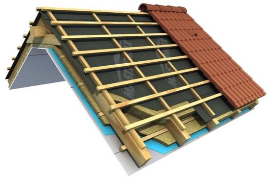 Eğimli çatı sistemlerinde katmanlar