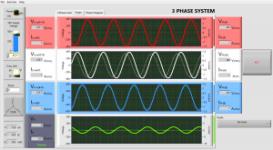 3-Phase Impedance Simulator