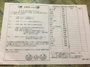 ヨシケイの食材産地