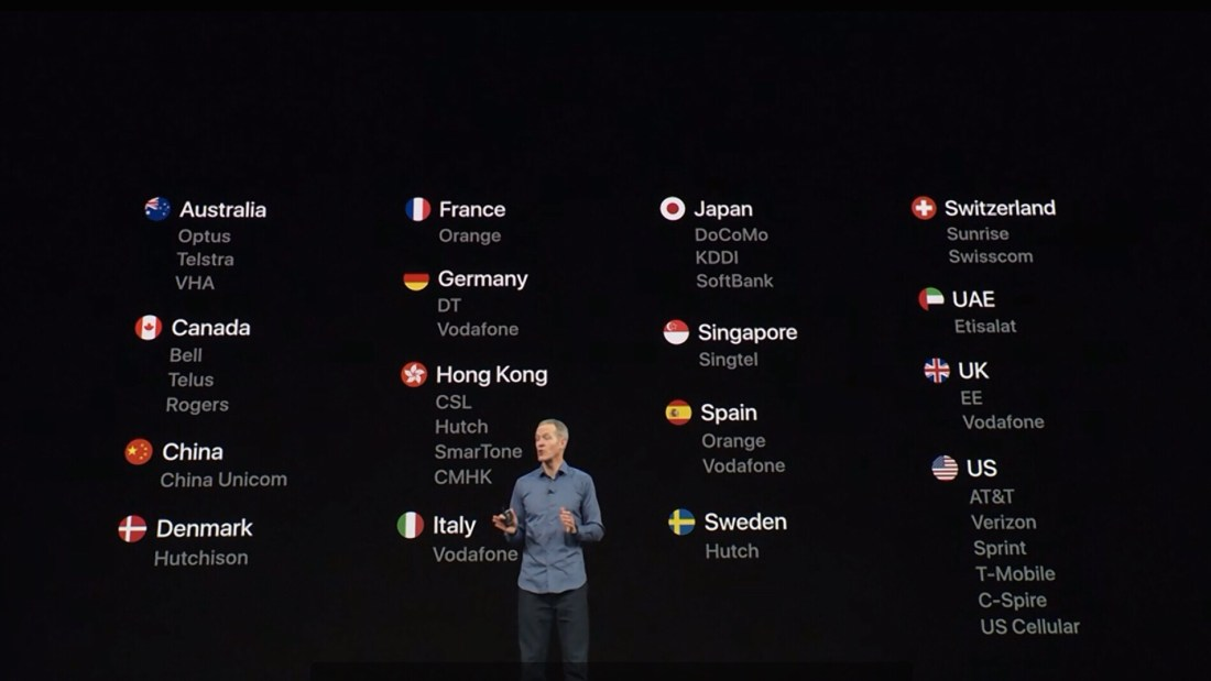 Countries unveiled at the Apple Event which will get the Apple Watch Series 4 on September 21