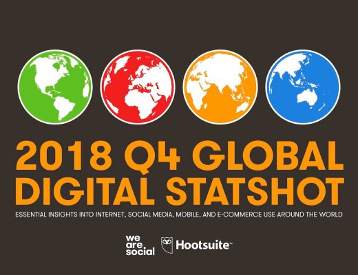 October 2018 - Q4 global digital statshot