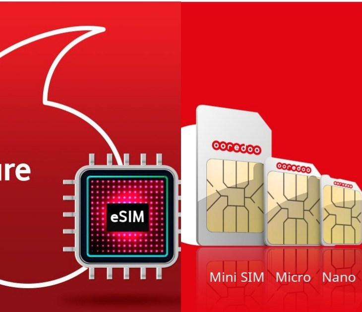 eSIM support by Middle East mobile carriers