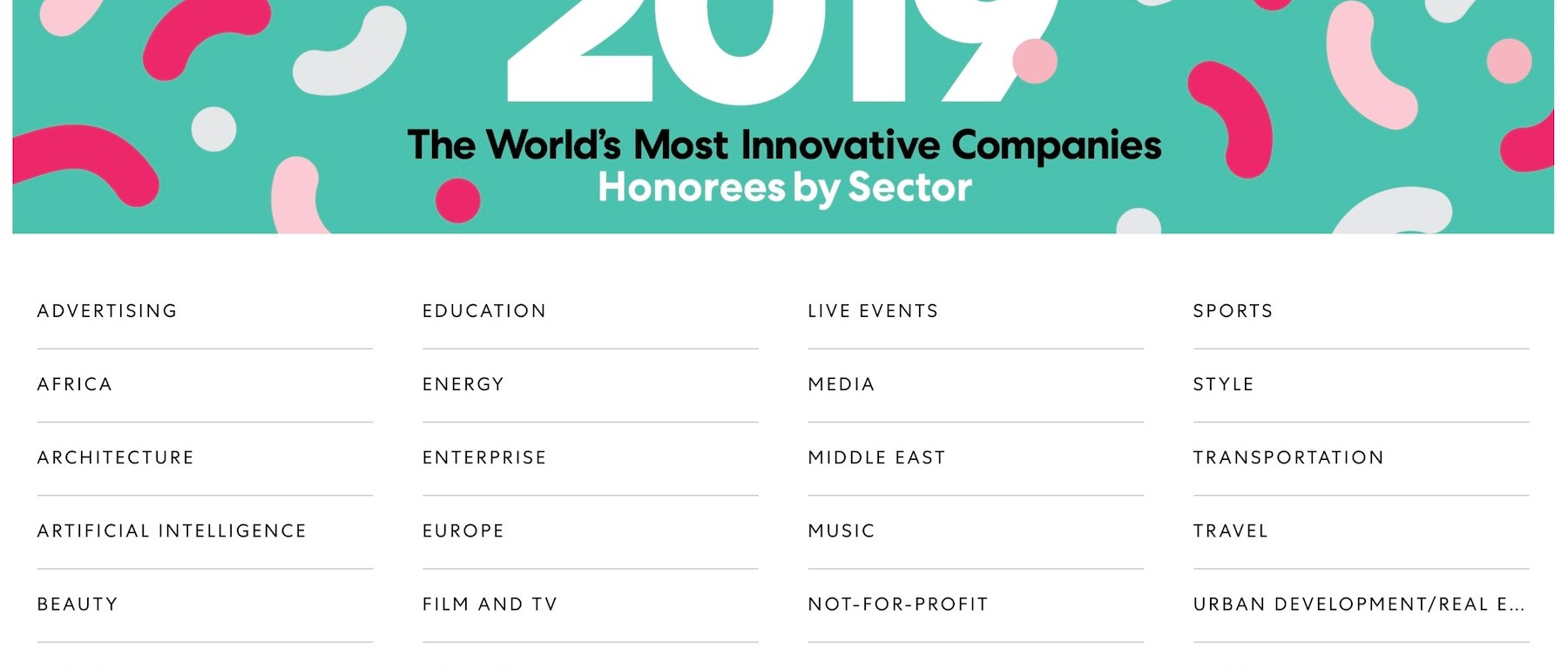 "Fast Company's 2019 ""World's Most Innovative Companies"" by Sector"