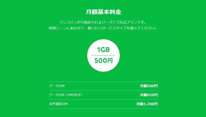 おすすめNo1:LINEモバイル