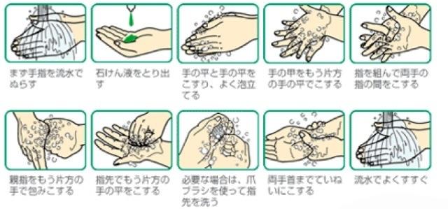 手の洗い方-やすとものどこいこ