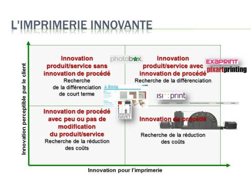 Destinataire de l'innovation