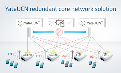 Core Network redundancy with YateUCN