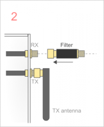Connect the filter to the RX socket