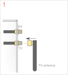 Connect the first antenna to the TX socket