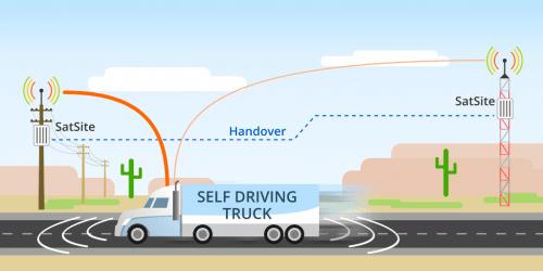 SatSite support self-driving trucks