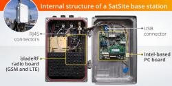 SatSite inside structure