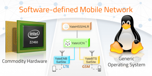 YateUCN commodity hardware and generic OS