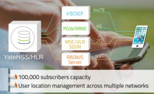 YateHSS/HLR subscriber server for GSM, UMTS, LTE networks