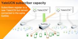 YateUCN subscriber capacity