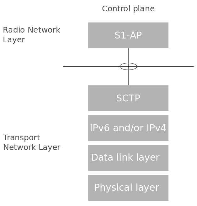 LTE Concepts 1