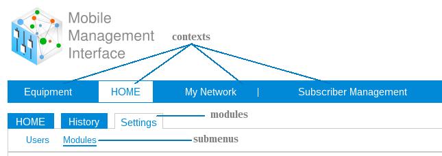 YateMMI menu explained