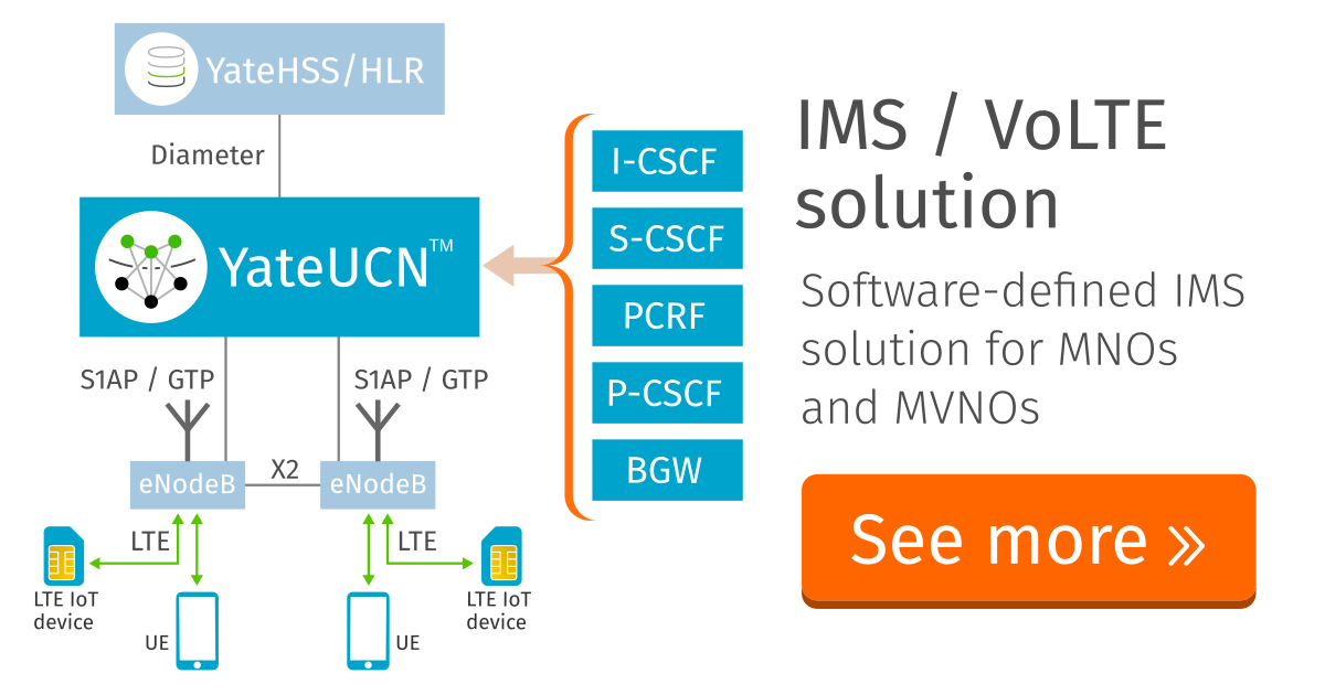 IMS VoLTE software-defined solution implemented using YateUCN