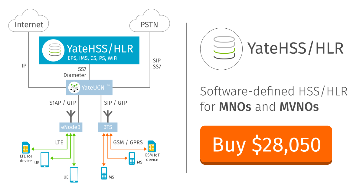 Software-defined HSS/HLR for MNOs and MVNOs. Available now in shop, Buy now at $28,050