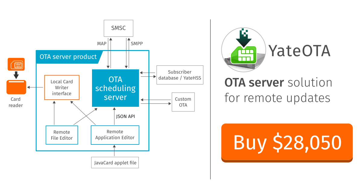 OTA server for remote SIM updates, buy now at $28,000